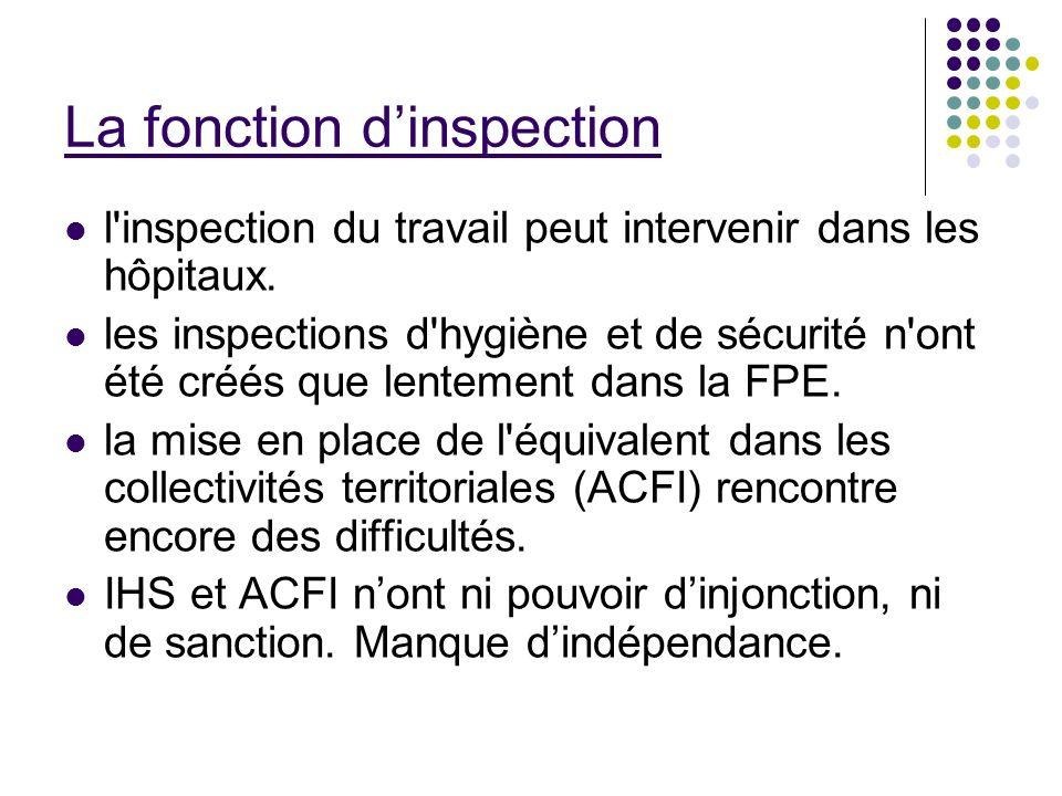 La fonction dinspection l'inspection du travail peut intervenir dans les hôpitaux. les inspections d'hygiène et de sécurité n'ont été créés que lentem