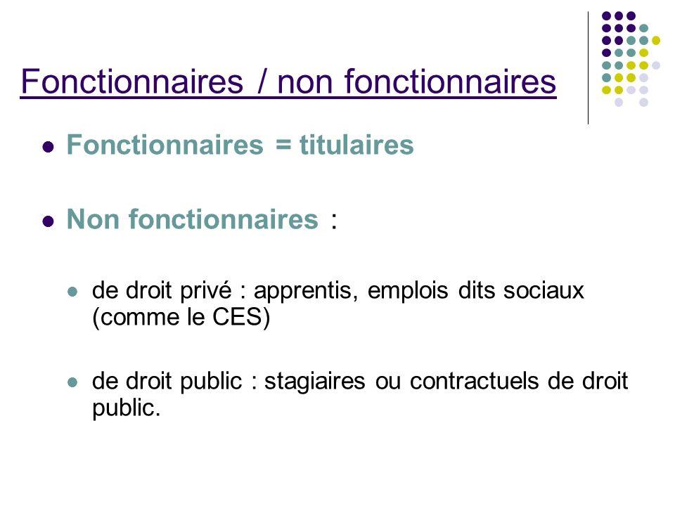 Fonctionnaires / non fonctionnaires Fonctionnaires = titulaires Non fonctionnaires : de droit privé : apprentis, emplois dits sociaux (comme le CES) d