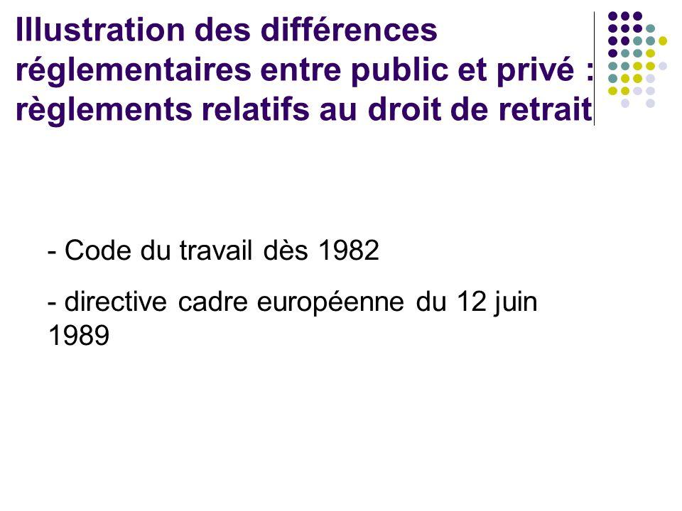 Illustration des différences réglementaires entre public et privé : règlements relatifs au droit de retrait - Code du travail dès 1982 - directive cad