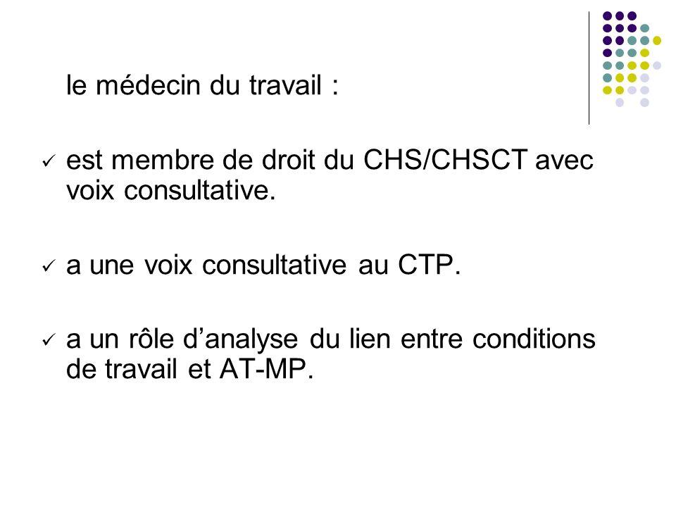 le médecin du travail : est membre de droit du CHS/CHSCT avec voix consultative. a une voix consultative au CTP. a un rôle danalyse du lien entre cond