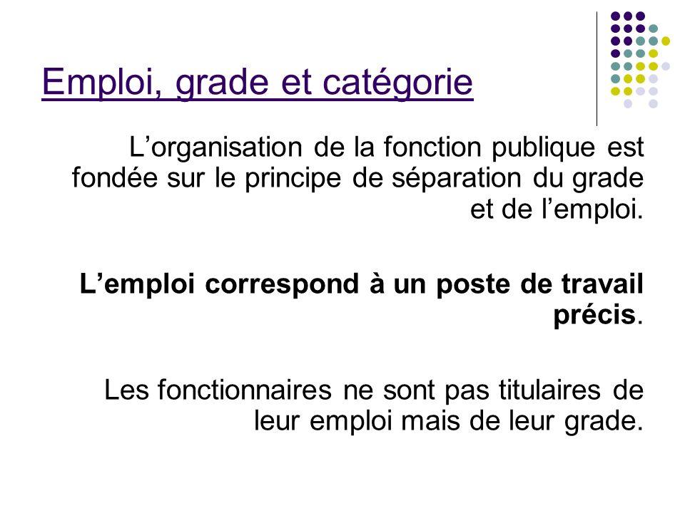Emploi, grade et catégorie Lorganisation de la fonction publique est fondée sur le principe de séparation du grade et de lemploi. Lemploi correspond à