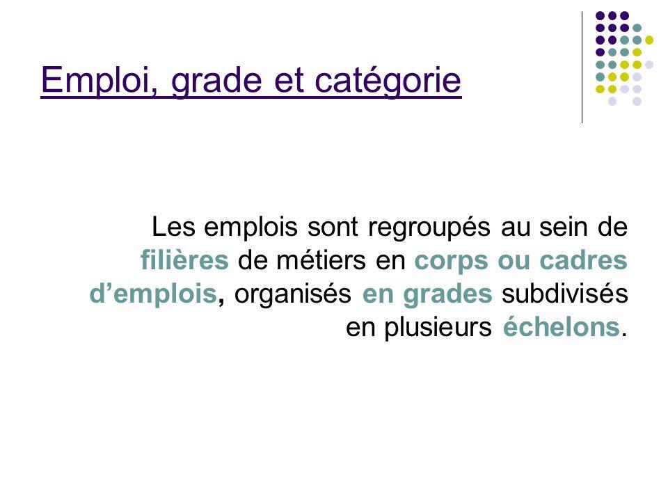 Emploi, grade et catégorie L ensemble de la fonction publique est distribué en trois catégories hiérarchiques.