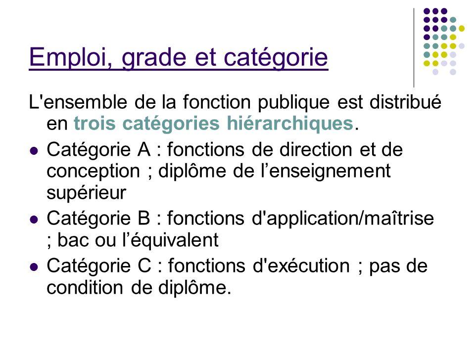 Emploi, grade et catégorie L'ensemble de la fonction publique est distribué en trois catégories hiérarchiques. Catégorie A : fonctions de direction et