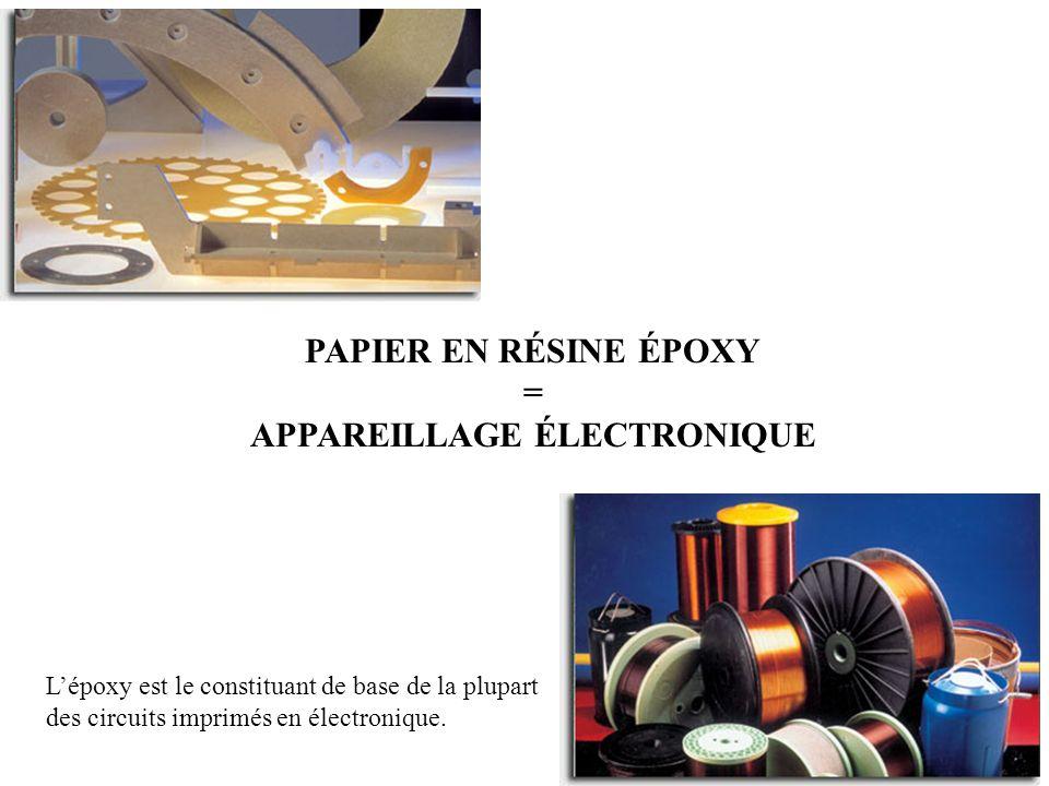 PAPIER EN RÉSINE ÉPOXY = APPAREILLAGE ÉLECTRONIQUE Lépoxy est le constituant de base de la plupart des circuits imprimés en électronique.