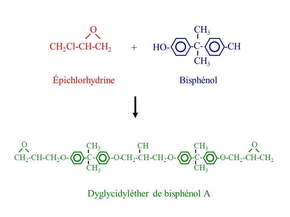 + CH 2 -CH-CH 2 -O--O- -C- CH 3 CH 2 -CH-CH 2 -O--O- O CH CH 2 -CH-CH 2 -C- CH 3 O Dyglycidyléther de bisphénol A HO- -CH -C- CH 3 Bisphénol CH 2 Cl-C