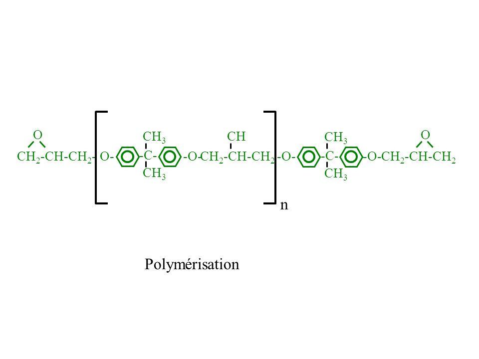 Polymérisation CH 2 -CH-CH 2 -O--O- -C- CH 3 CH 2 -CH-CH 2 -O- O CH CH 2 -CH-CH 2 -C- CH 3 O n