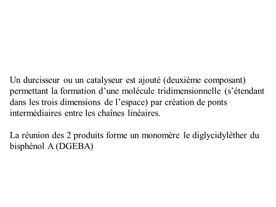 Un durcisseur ou un catalyseur est ajouté (deuxième composant) permettant la formation dune molécule tridimensionnelle (sétendant dans les trois dimen