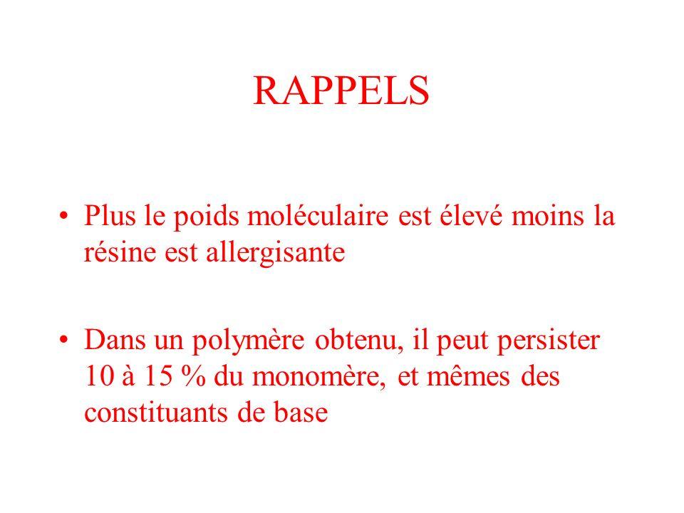 RAPPELS Plus le poids moléculaire est élevé moins la résine est allergisante Dans un polymère obtenu, il peut persister 10 à 15 % du monomère, et même