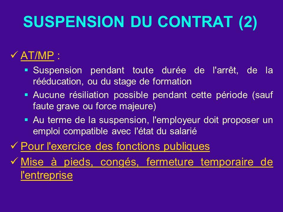SUSPENSION DU CONTRAT (2) AT/MP : Suspension pendant toute durée de l'arrêt, de la rééducation, ou du stage de formation Aucune résiliation possible p