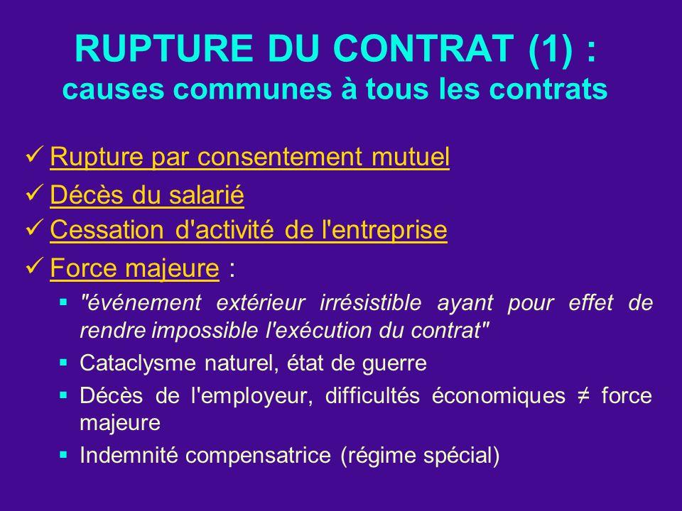 RUPTURE DU CONTRAT (1) : causes communes à tous les contrats Rupture par consentement mutuel Décès du salarié Cessation d'activité de l'entreprise For