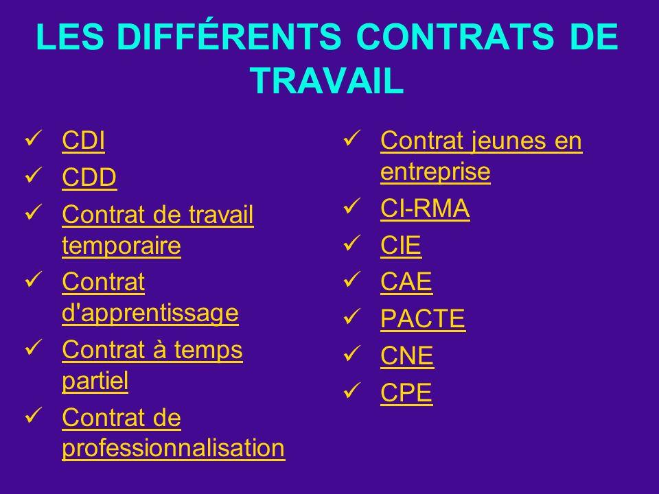 LES DIFFÉRENTS CONTRATS DE TRAVAIL CDI CDD Contrat de travail temporaire Contrat d'apprentissage Contrat à temps partiel Contrat de professionnalisati