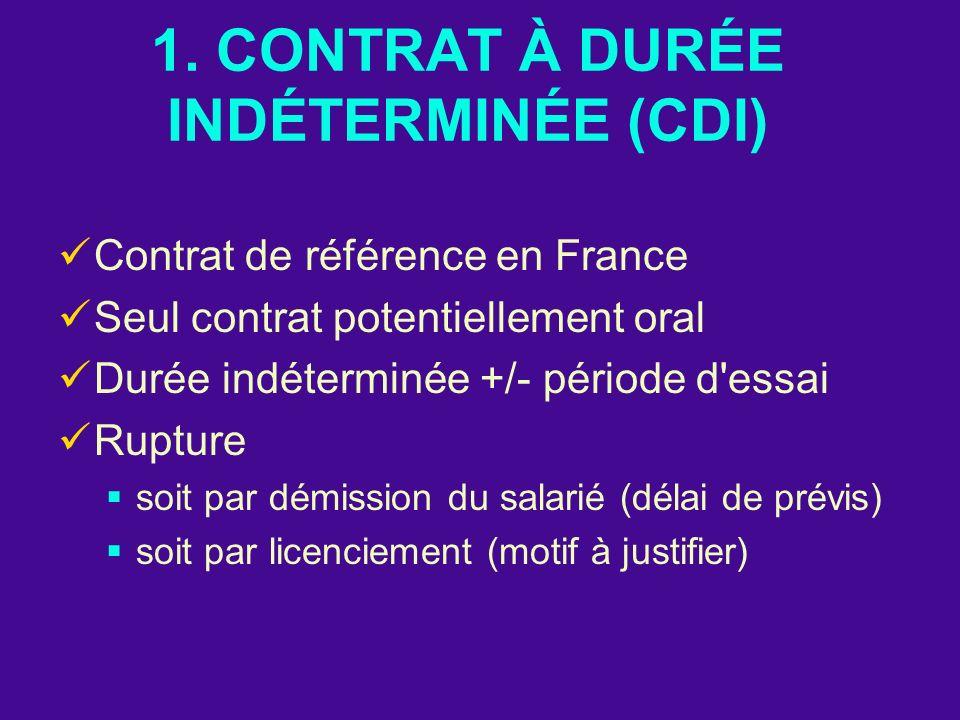 1. CONTRAT À DURÉE INDÉTERMINÉE (CDI) Contrat de référence en France Seul contrat potentiellement oral Durée indéterminée +/- période d'essai Rupture