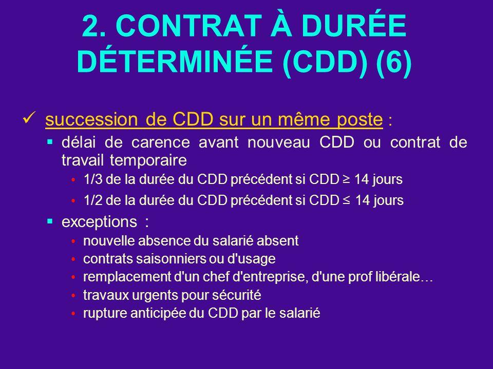 2. CONTRAT À DURÉE DÉTERMINÉE (CDD) (6) succession de CDD sur un même poste : délai de carence avant nouveau CDD ou contrat de travail temporaire 1/3
