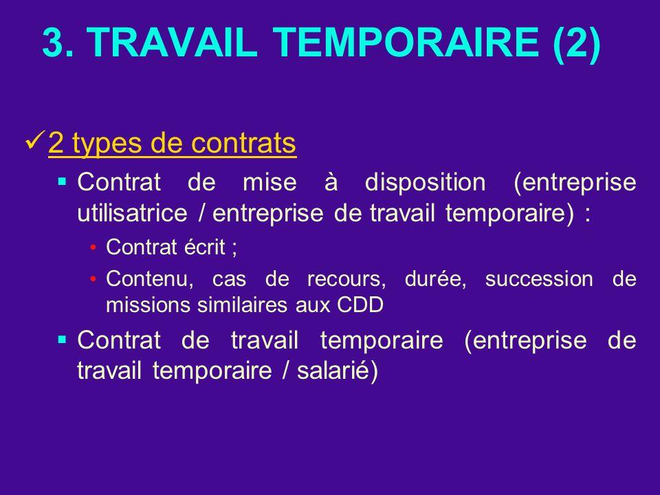 3. TRAVAIL TEMPORAIRE (2) 2 types de contrats Contrat de mise à disposition (entreprise utilisatrice / entreprise de travail temporaire) : Contrat écr