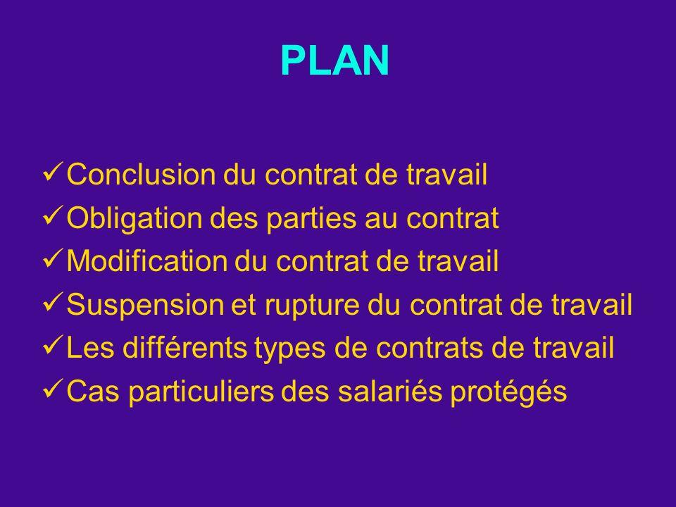 PLAN Conclusion du contrat de travail Obligation des parties au contrat Modification du contrat de travail Suspension et rupture du contrat de travail