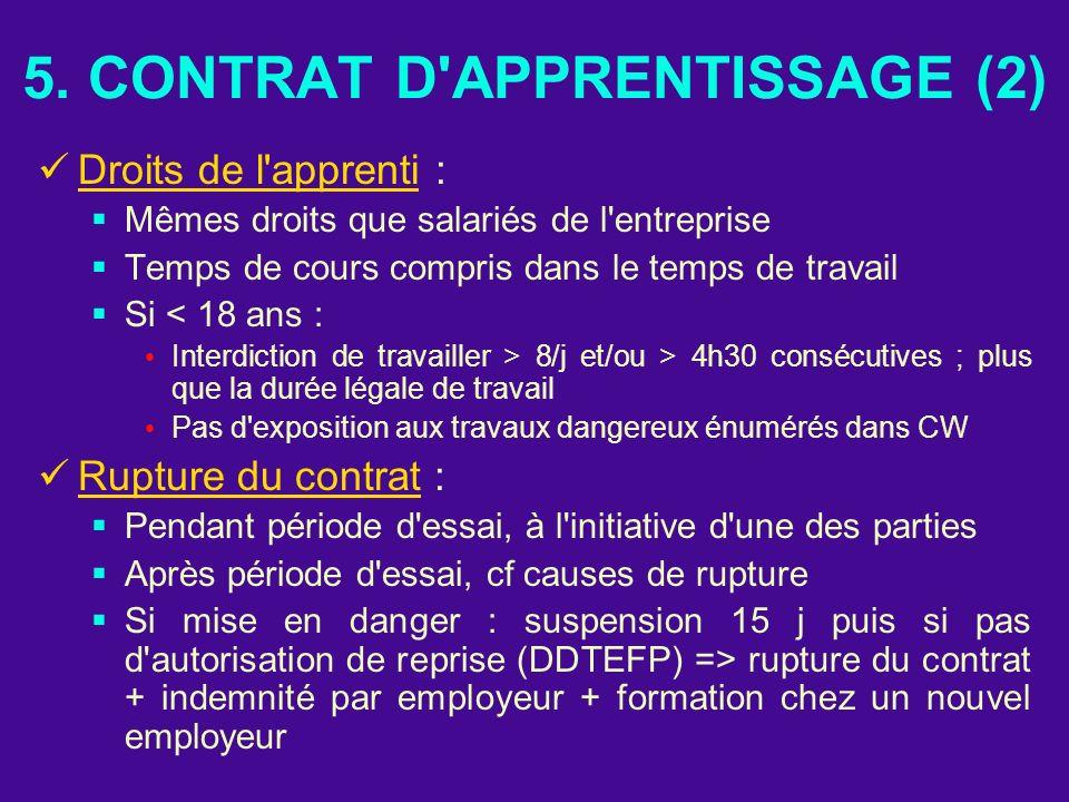 5. CONTRAT D'APPRENTISSAGE (2) Droits de l'apprenti : Mêmes droits que salariés de l'entreprise Temps de cours compris dans le temps de travail Si < 1