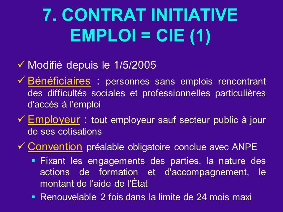 7. CONTRAT INITIATIVE EMPLOI = CIE (1) Modifié depuis le 1/5/2005 Bénéficiaires : personnes sans emplois rencontrant des difficultés sociales et profe