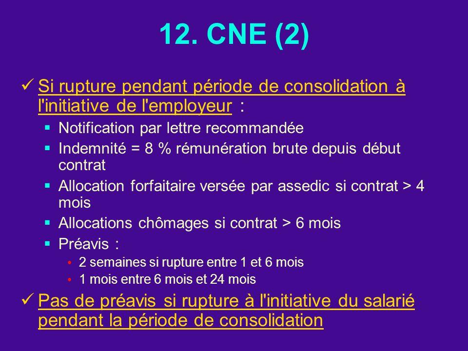 12. CNE (2) Si rupture pendant période de consolidation à l'initiative de l'employeur : Notification par lettre recommandée Indemnité = 8 % rémunérati