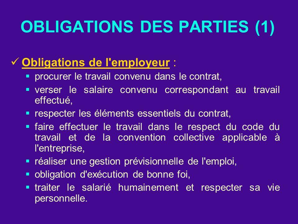 OBLIGATIONS DES PARTIES (1) Obligations de l'employeur : procurer le travail convenu dans le contrat, verser le salaire convenu correspondant au trava