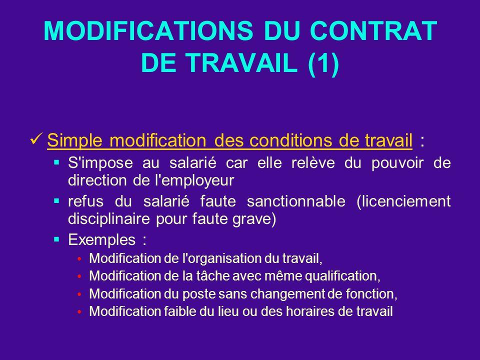 MODIFICATIONS DU CONTRAT DE TRAVAIL (1) Simple modification des conditions de travail : S'impose au salarié car elle relève du pouvoir de direction de