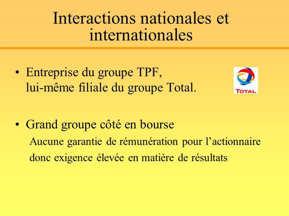 Interactions nationales et internationales Entreprise du groupe TPF, lui-même filiale du groupe Total. Grand groupe côté en bourse Aucune garantie de