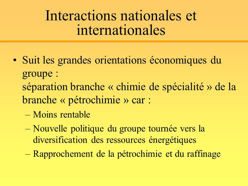 Interactions nationales et internationales Suit les grandes orientations économiques du groupe : séparation branche « chimie de spécialité » de la bra