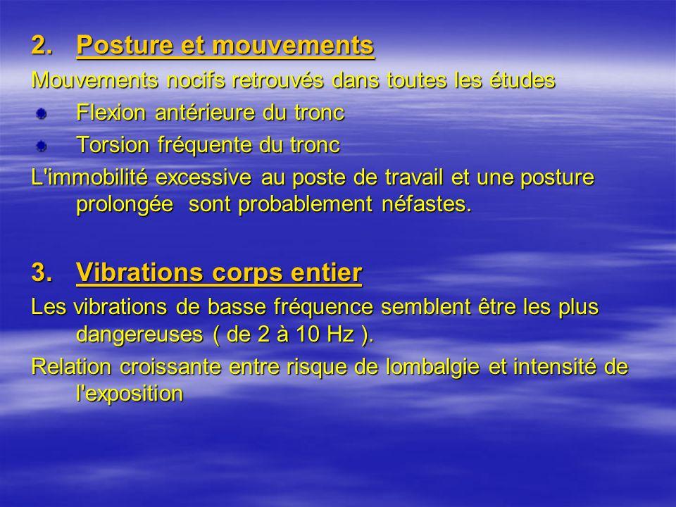 2.Posture et mouvements Mouvements nocifs retrouvés dans toutes les études Flexion antérieure du tronc Torsion fréquente du tronc L immobilité excessive au poste de travail et une posture prolongée sont probablement néfastes.