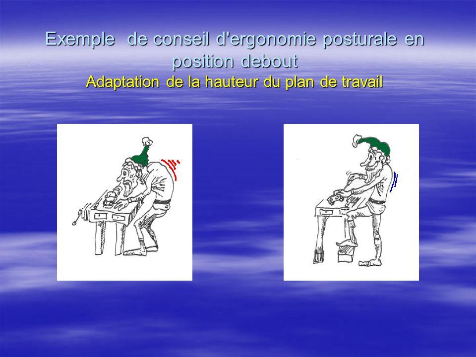 Exemple de conseil d'ergonomie posturale en position debout Adaptation de la hauteur du plan de travail