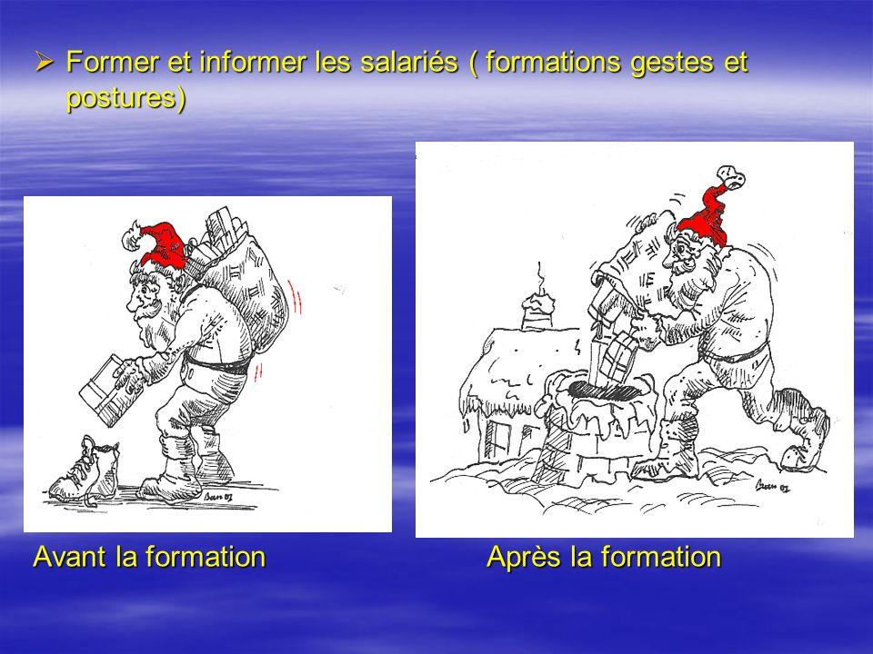Former et informer les salariés ( formations gestes et postures) Former et informer les salariés ( formations gestes et postures) Avant la formation A