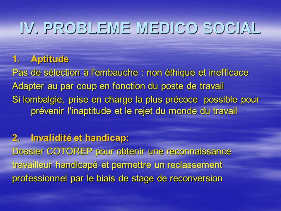 IV. PROBLEME MEDICO SOCIAL 1.Aptitude Pas de sélection à l'embauche : non éthique et inefficace Adapter au par coup en fonction du poste de travail Si