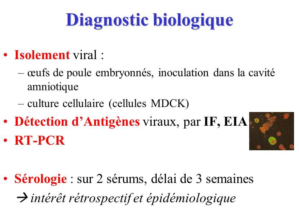 Diagnostic biologique Isolement viral : –œufs de poule embryonnés, inoculation dans la cavité amniotique –culture cellulaire (cellules MDCK) Détection