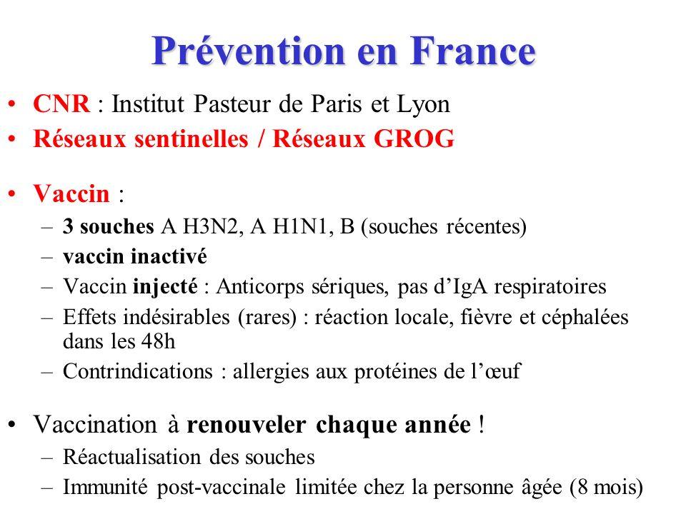 Prévention en France CNR : Institut Pasteur de Paris et Lyon Réseaux sentinelles / Réseaux GROG Vaccin : –3 souches A H3N2, A H1N1, B (souches récente