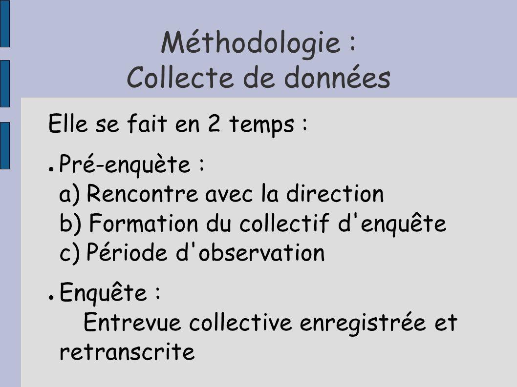 Méthodologie : Collecte de données Elle se fait en 2 temps : Pré-enquète : a) Rencontre avec la direction b) Formation du collectif d'enquête c) Pério