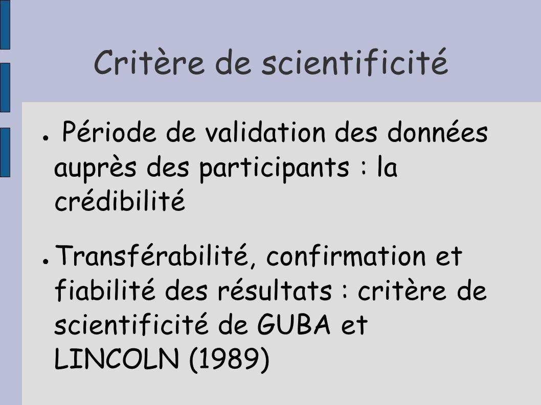 Critère de scientificité Période de validation des données auprès des participants : la crédibilité Transférabilité, confirmation et fiabilité des rés