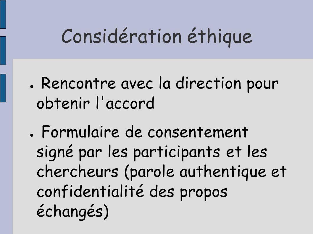 Considération éthique Rencontre avec la direction pour obtenir l'accord Formulaire de consentement signé par les participants et les chercheurs (parol