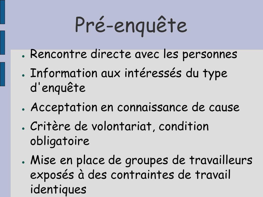 Pré-enquête Rencontre directe avec les personnes Information aux intéressés du type d'enquête Acceptation en connaissance de cause Critère de volontar