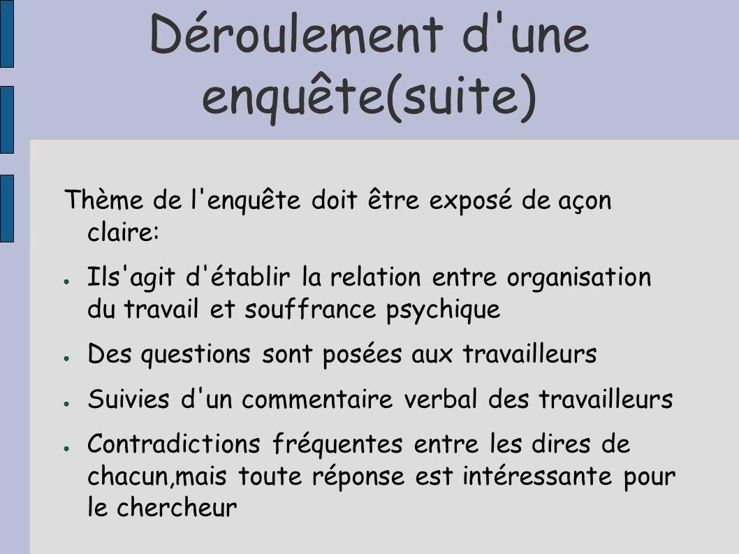 Déroulement d'une enquête(suite) Thème de l'enquête doit être exposé de açon claire: Ils'agit d'établir la relation entre organisation du travail et s