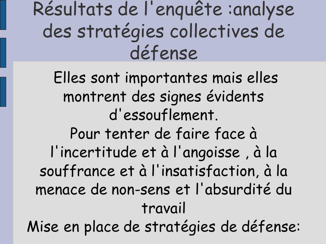 Résultats de l'enquête :analyse des stratégies collectives de défense Elles sont importantes mais elles montrent des signes évidents d'essouflement. P