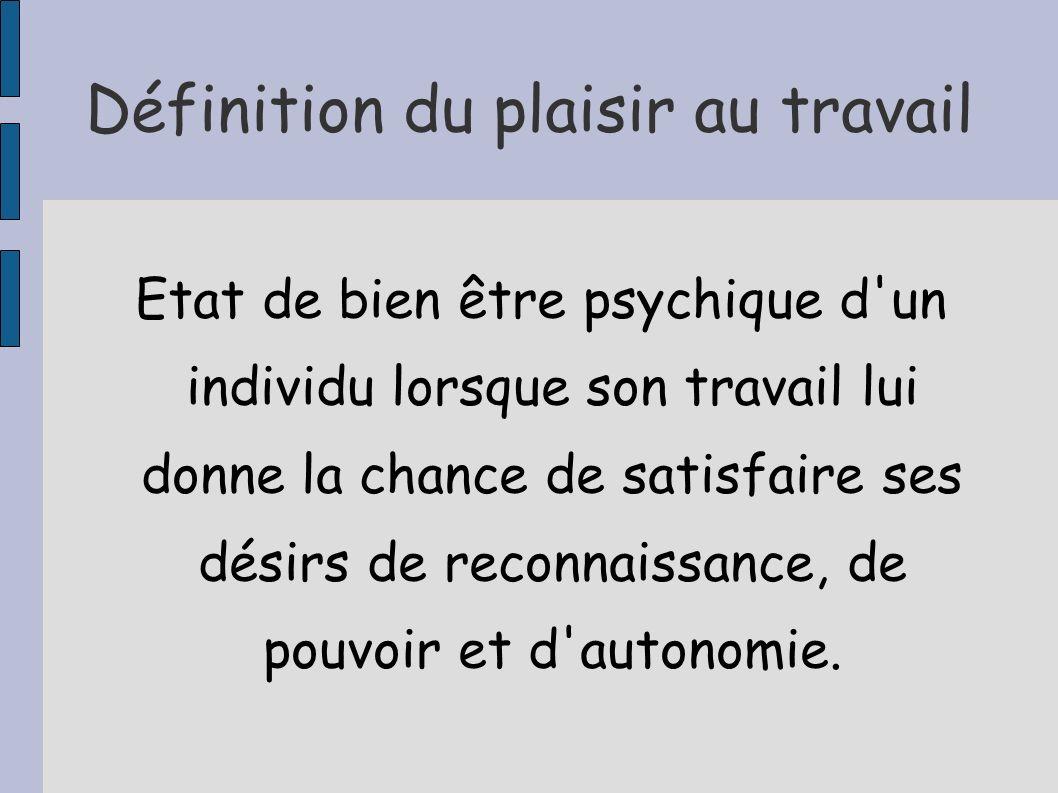 Définition du plaisir au travail Etat de bien être psychique d'un individu lorsque son travail lui donne la chance de satisfaire ses désirs de reconna