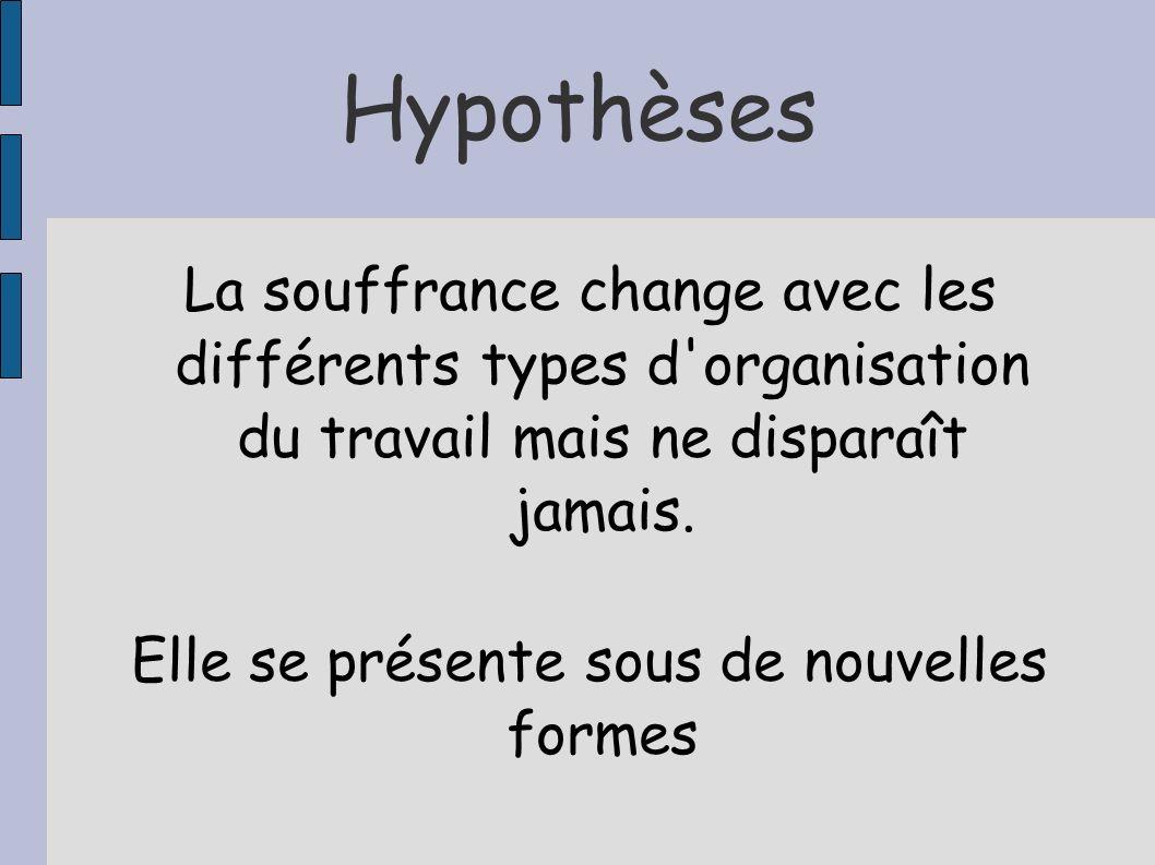 Hypothèses La souffrance change avec les différents types d'organisation du travail mais ne disparaît jamais. Elle se présente sous de nouvelles forme