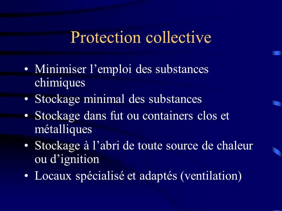 Protection collective Minimiser lemploi des substances chimiques Stockage minimal des substances Stockage dans fut ou containers clos et métalliques S