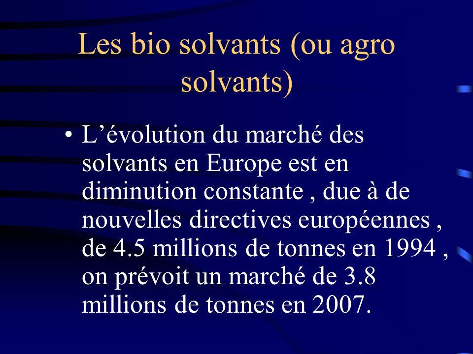 Les bio solvants (ou agro solvants) Lévolution du marché des solvants en Europe est en diminution constante, due à de nouvelles directives européennes