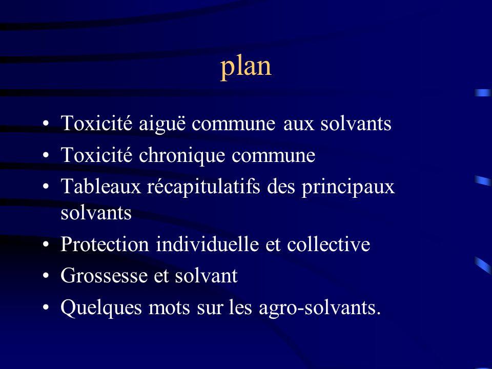 plan Toxicité aiguë commune aux solvants Toxicité chronique commune Tableaux récapitulatifs des principaux solvants Protection individuelle et collect