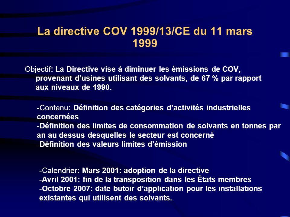 La directive COV 1999/13/CE du 11 mars 1999 Objectif: La Directive vise à diminuer les émissions de COV, provenant dusines utilisant des solvants, de