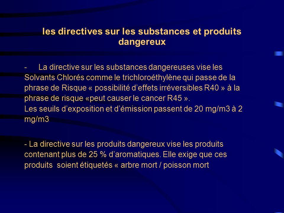 les directives sur les substances et produits dangereux -La directive sur les substances dangereuses vise les Solvants Chlorés comme le trichloroéthyl