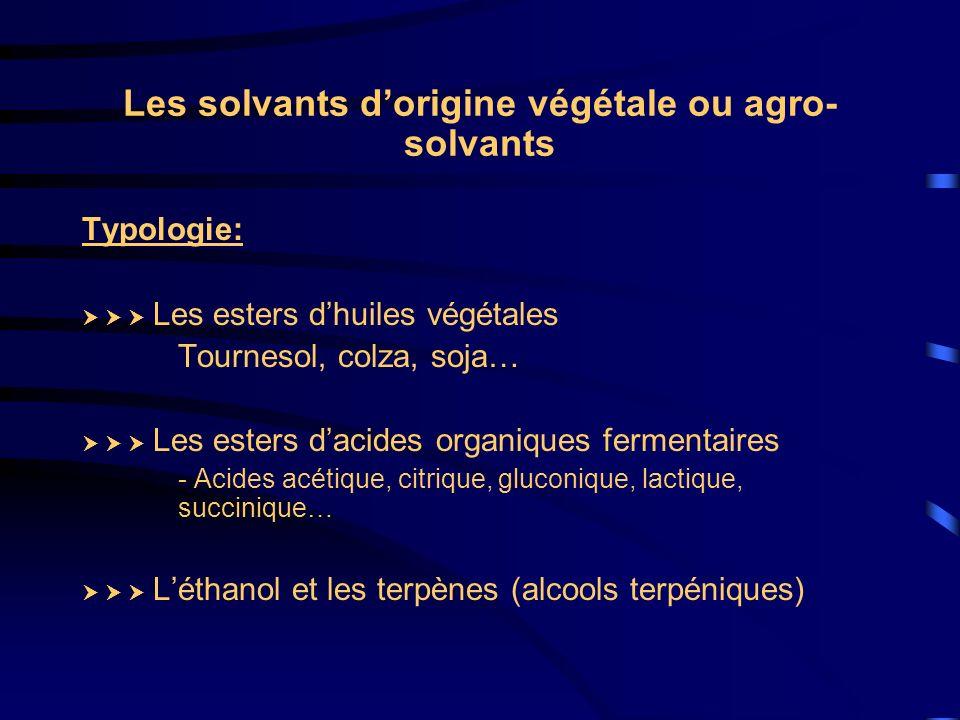 Les solvants dorigine végétale ou agro- solvants Typologie: Les esters dhuiles végétales Tournesol, colza, soja… Les esters dacides organiques ferment