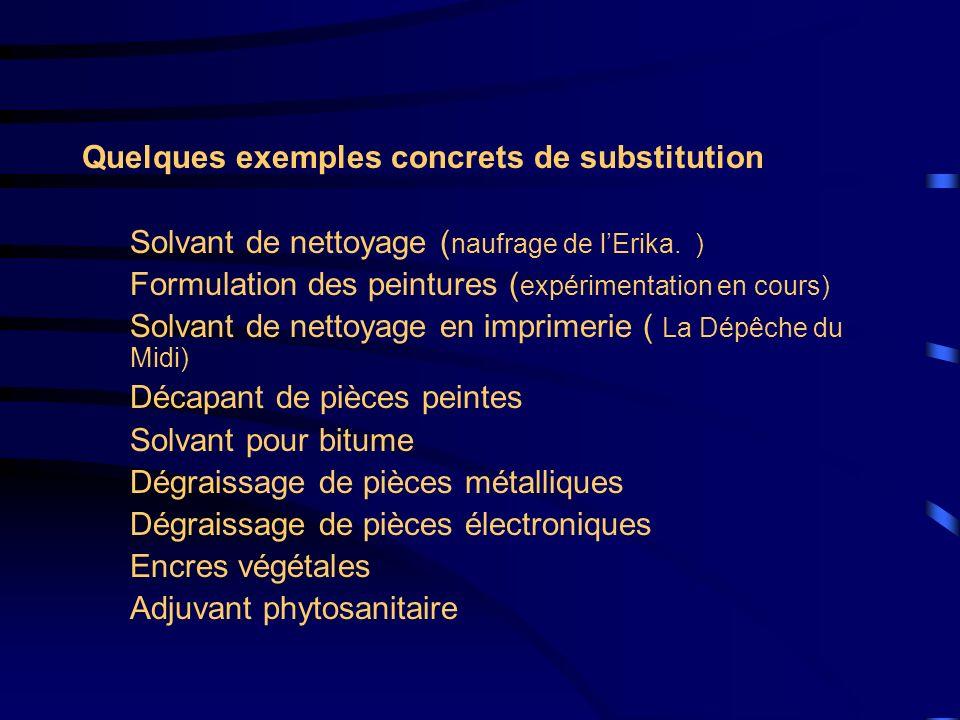 Quelques exemples concrets de substitution Solvant de nettoyage ( naufrage de lErika. ) Formulation des peintures ( expérimentation en cours) Solvant