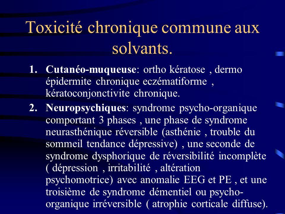 Toxicité chronique commune aux solvants. 1.Cutanéo-muqueuse: ortho kératose, dermo épidermite chronique eczématiforme, kératoconjonctivite chronique.