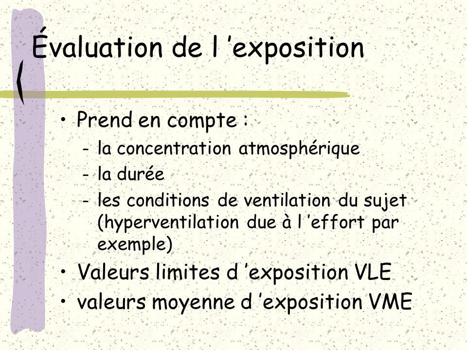 Évaluation de l exposition Prend en compte : – la concentration atmosphérique – la durée – les conditions de ventilation du sujet (hyperventilation du