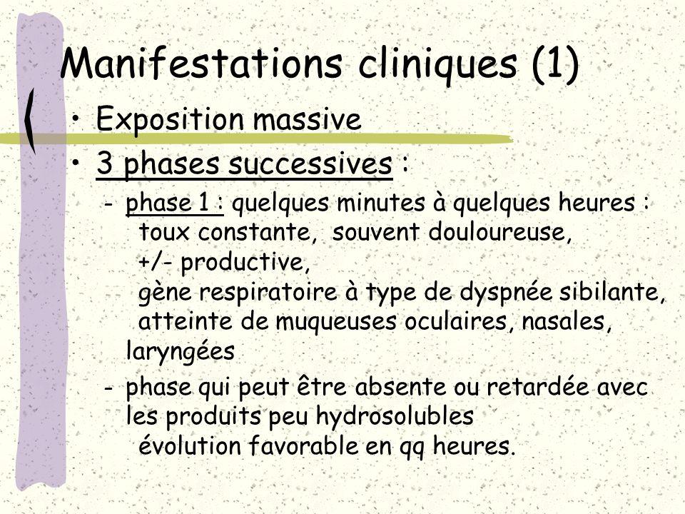 Manifestations cliniques (1) Exposition massive 3 phases successives : – phase 1 : quelques minutes à quelques heures : toux constante, souvent doulou